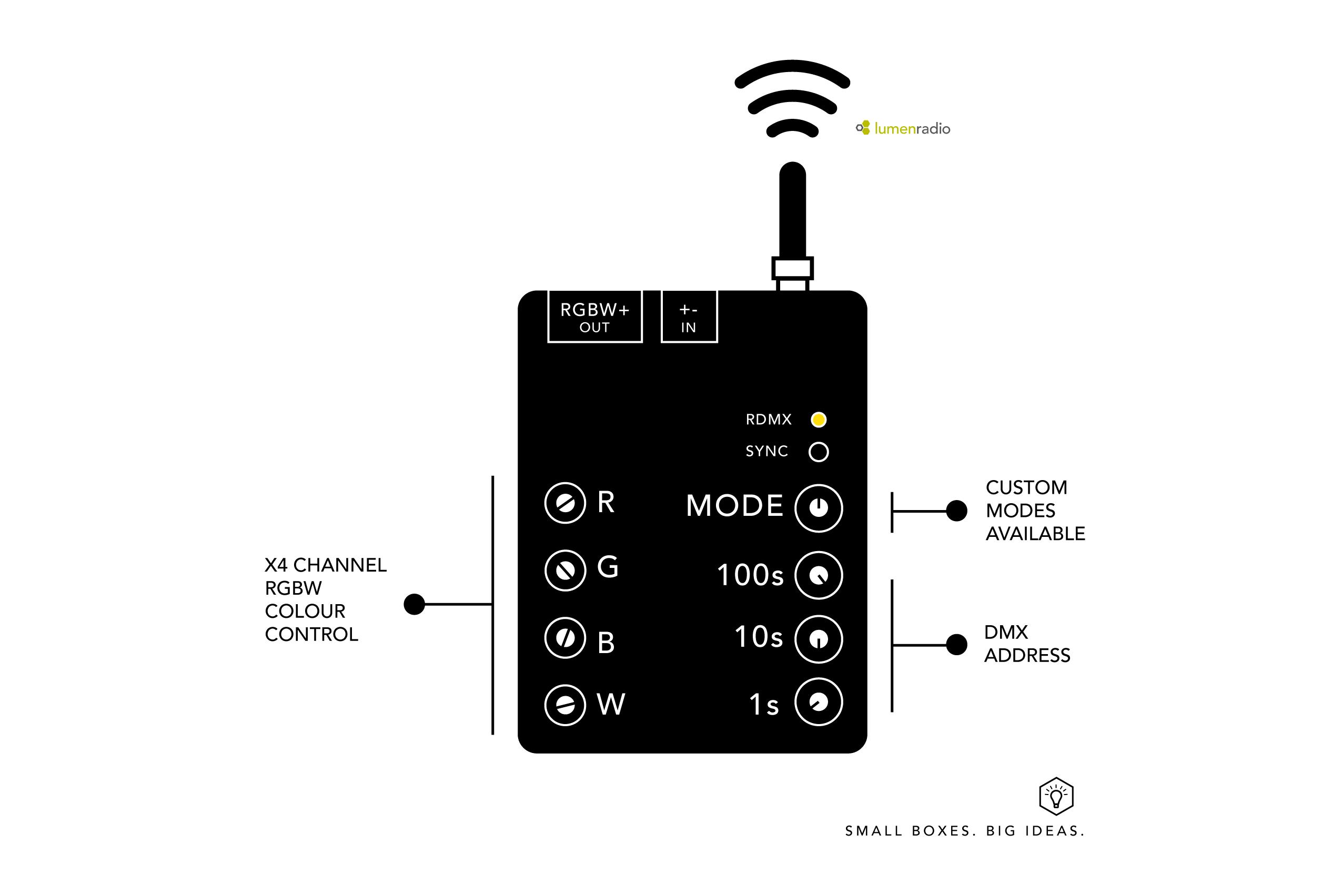 LV4 Handheld LED dimmer